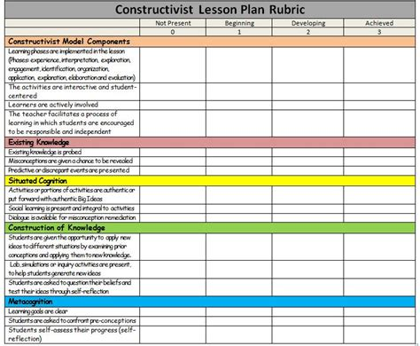 constructivist lesson plan template archives omaticmediaget