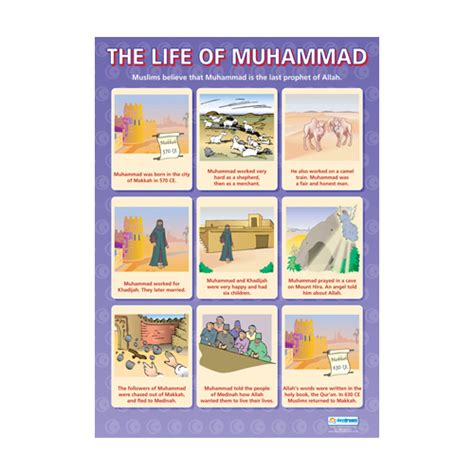biography muhammad pdf the life of muhammad evening hymn purcell pdf