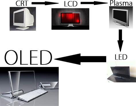 Monitor Oled oled monitor transparent www imgkid the image kid has it