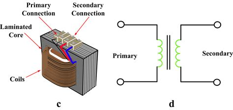 laminated inductor symbol inductor types and symbols electrical academia