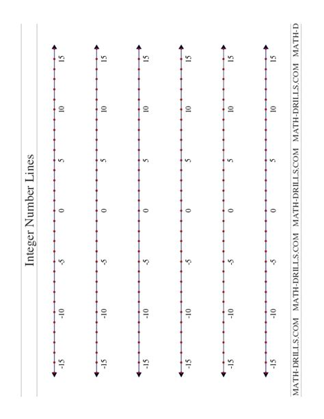 printable positive and negative number cards free math worksheet integer number lines middle