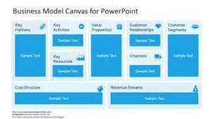 Creating A Business Model Template Business Model Canvas Template For Powerpoint Slidemodel