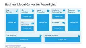 model powerpoint presentation templates business model canvas template for powerpoint slidemodel