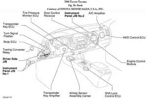 2015 tacoma fuse box wiring diagram the knownledge