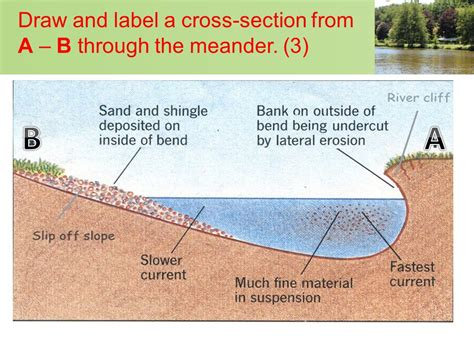section 80 stream landforms in the lower course ppt video online download