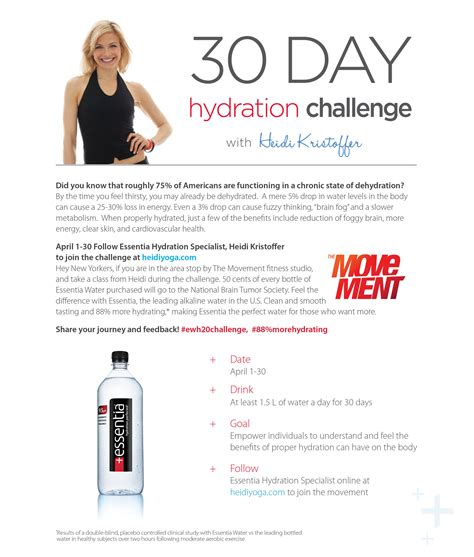 hydration challenge announcing my new 30 day challenge hydration heidi