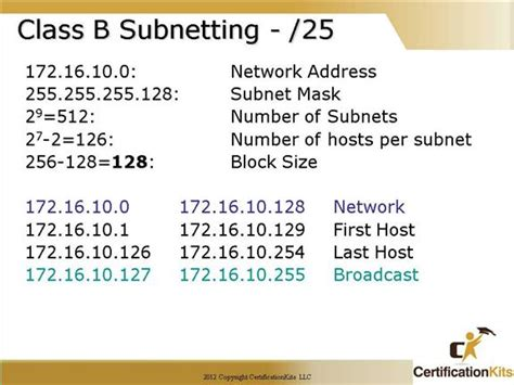 subnetting tutorial class b cisco ccna advanced tcpip and subnetting part i