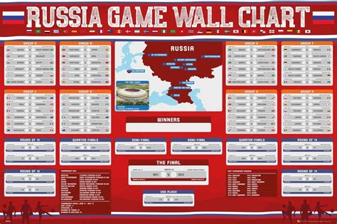 world cup scoreboard fifa world cup 2018 russia wall chart bracket poster 24