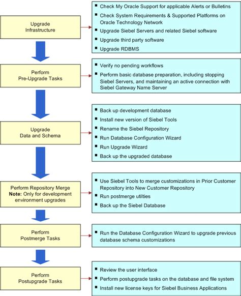 bookshelf v8 1 8 2 roadmap for siebel database