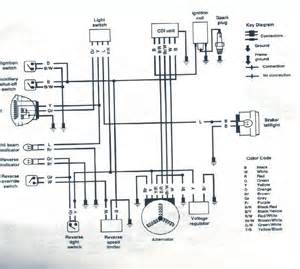 wiring diagram 107cc four wheeler get free image about