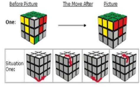 tutorial rumus rubik 3x3 pemula bukan cuma manusia yang bisa ngeblog tutorial rumus rubik