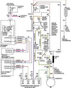 razor electric scooter wiring diagram razor free engine image for user manual