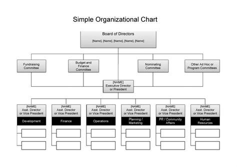 25 Best Free Organizational Chart Template In Word Pdf Excel Best Organizational Chart Template