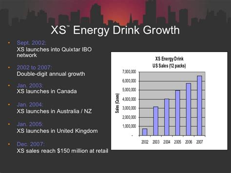 xs energy drink sales xs presentation power point