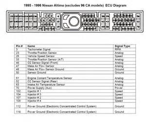 wiring diagram nissan altima ecu binatani com