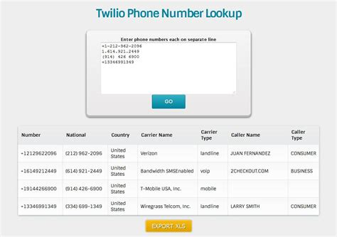 I Want To Lookup A Phone Number Twilio Phone Number Lookup Api Tool Api Tools