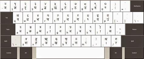 Keyboard Layout For Kantipur Font | nepali fonts keyboard layout shared