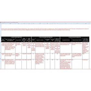 Risk Register Template For Banks by What Is A Risk Register Explanation Free Template