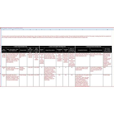 risk register template for banks image gallery it risk register exles