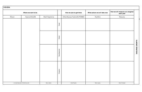 strategic plan word template 6 strategic plan templates word excel pdf templates