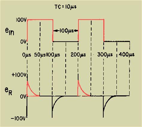 capacitor resistor differentiator circuit capacitor resistor differentiator circuit 28 images