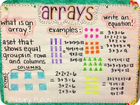 primary punch introducing arrays