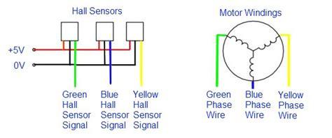 brushless dc wiring diagram wiring diagram schemes
