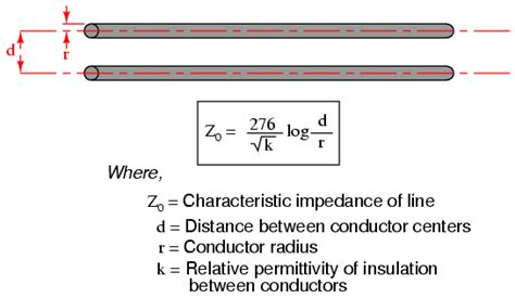 calculate inductance parallel wires characteristic impedance transmission lines electronics textbook