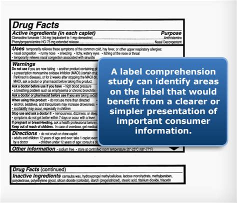 Food And Drug Administration Medwatch Report | fda drug information foods to thin blood