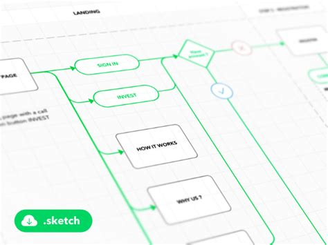 task flow chart templates ux glossary task flows user flows flowcharts and some