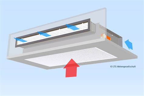 chilled beam induction units ltg induction unit for ceiling installation hffsuite