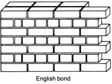 english bond pattern 16 building4today