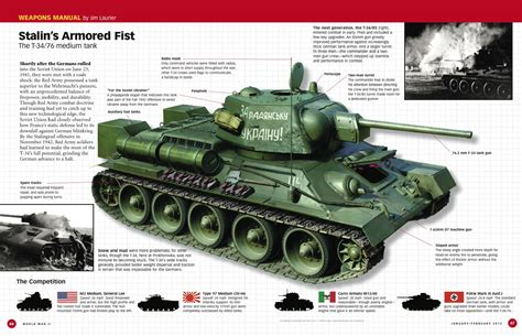 soviet t 34 tank manual haynes manuals books the t 34 76 stalin s armored historynet