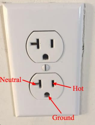 should i change a two prong outlet to a three prong