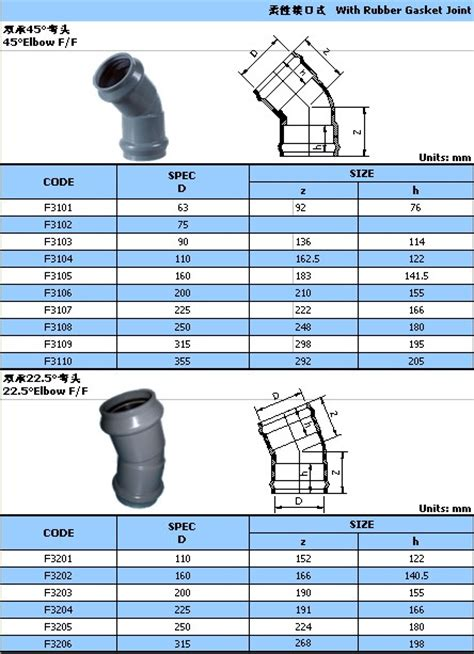 Fittings Mpc Ukuran 4 02 Pvc Pipe Fittings Pvc Blue Pipe For Pipe Connection