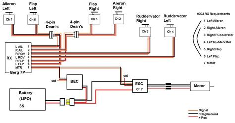 servo wiring diagram attachment browser wiring diagram for 6 servo e glider