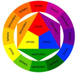 Green red and yellow orange and red and blue purple