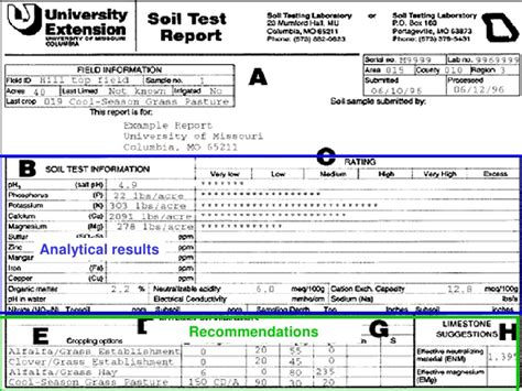 test summary report sle excel sle soil test report 28 images sle soil test report 28