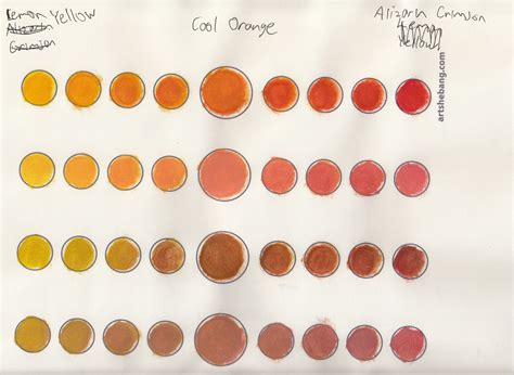 orange paint color chart pictures to pin on pinsdaddy