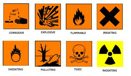 in search of hazard the who planted the eucalypts at montana de oro books the most common hazard signs in chemical plant chemical