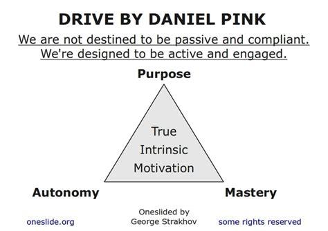 drive daniel pink drive by daniel pink oneslide coaching pinterest