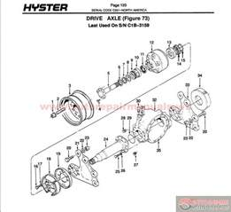 Forklift Brake System Pdf Hyster Forklift Parts And Service Manual Cd7 Auto Repair