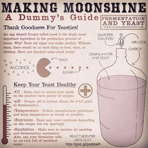 making moonshine fermentation and yeast copper