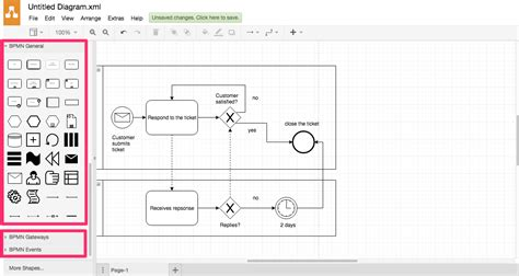 draw bpmn diagram bpmn tutorial start guide to business process model and notation