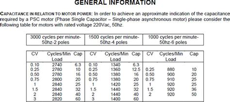 start capacitor size chart capacitor chart for single phase motor iec standard electric motor starting capacitor yc