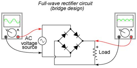bridge diode rectifier design feee fundamentals of electrical engineering and electronics rectifier circuits