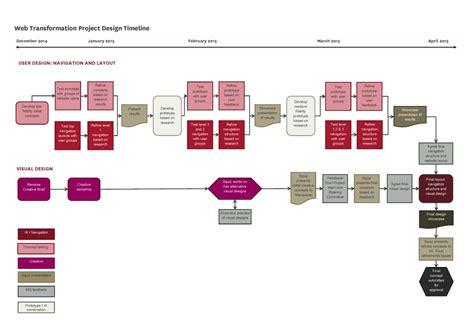 www berrat us contour diagram vaillant ecotec plus