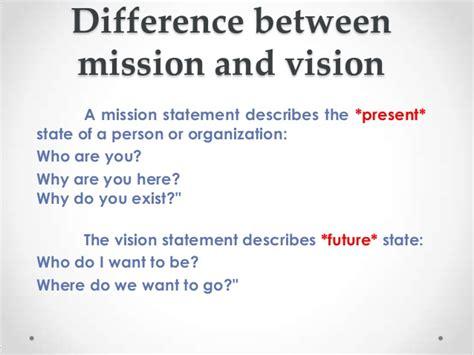mission and vission