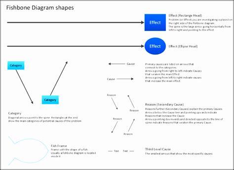 fishbone diagram tools 5 fishbone diagram maker sletemplatess