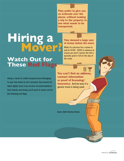hire a mover hiring a mover watch out for these red flags rismedia